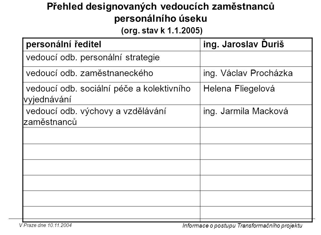 Přehled designovaných vedoucích zaměstnanců personálního úseku (org