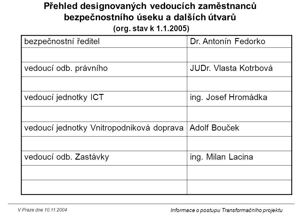 Přehled designovaných vedoucích zaměstnanců bezpečnostního úseku a dalších útvarů (org. stav k 1.1.2005)