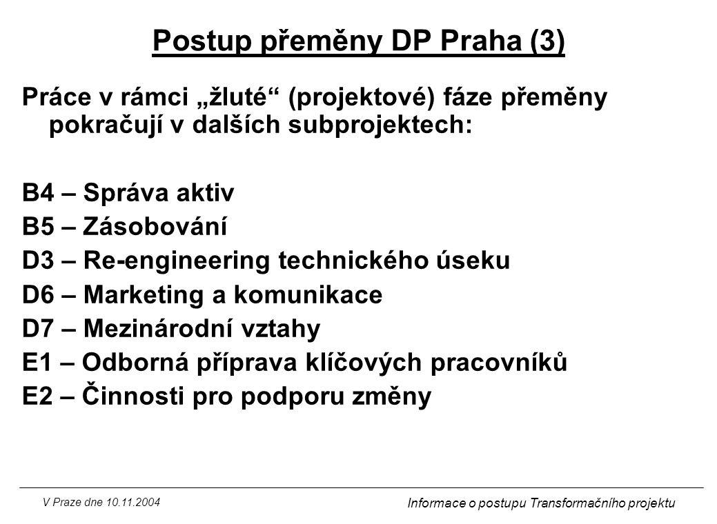 Postup přeměny DP Praha (3)