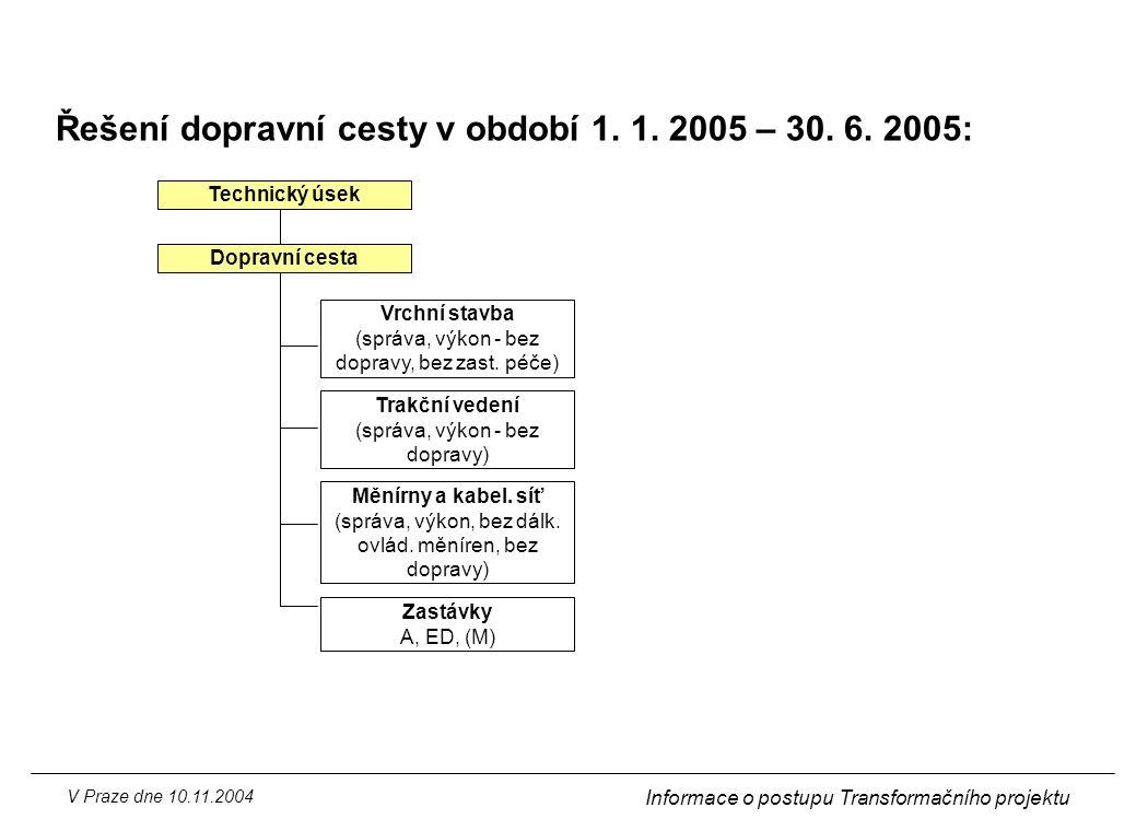 Řešení dopravní cesty v období 1. 1. 2005 – 30. 6. 2005: