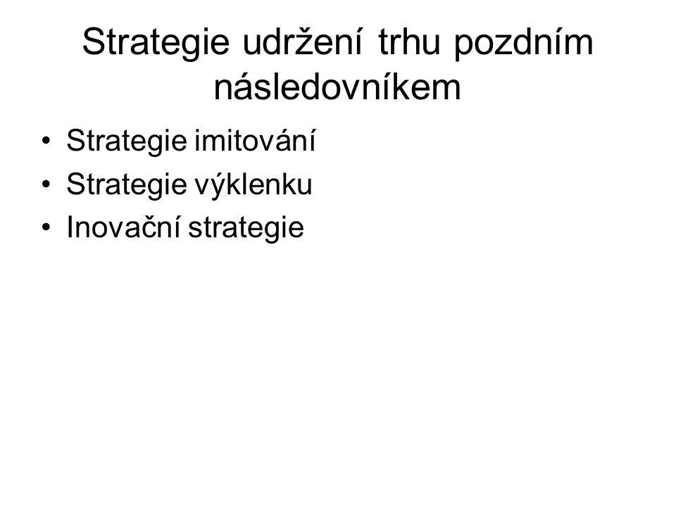 Strategie udržení trhu pozdním následovníkem