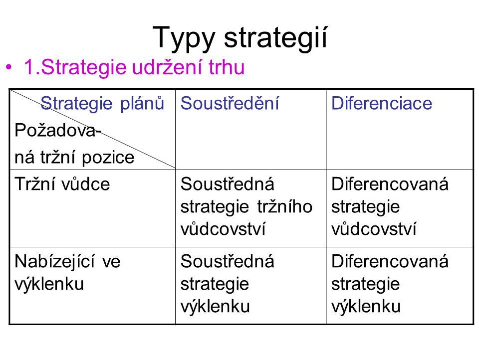 Typy strategií 1.Strategie udržení trhu Strategie plánů Požadova-