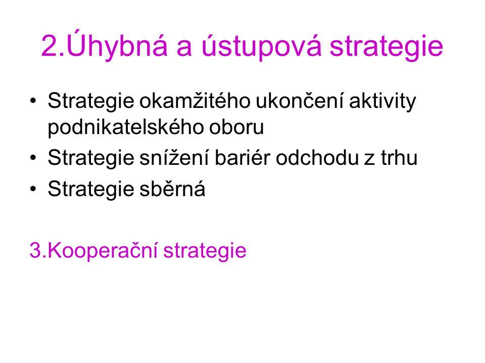 2.Úhybná a ústupová strategie