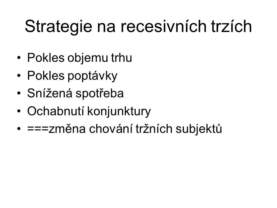 Strategie na recesivních trzích