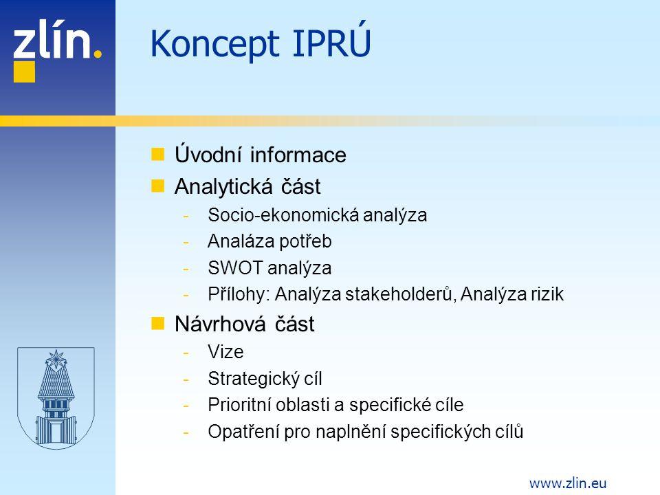 Koncept IPRÚ Úvodní informace Analytická část Návrhová část