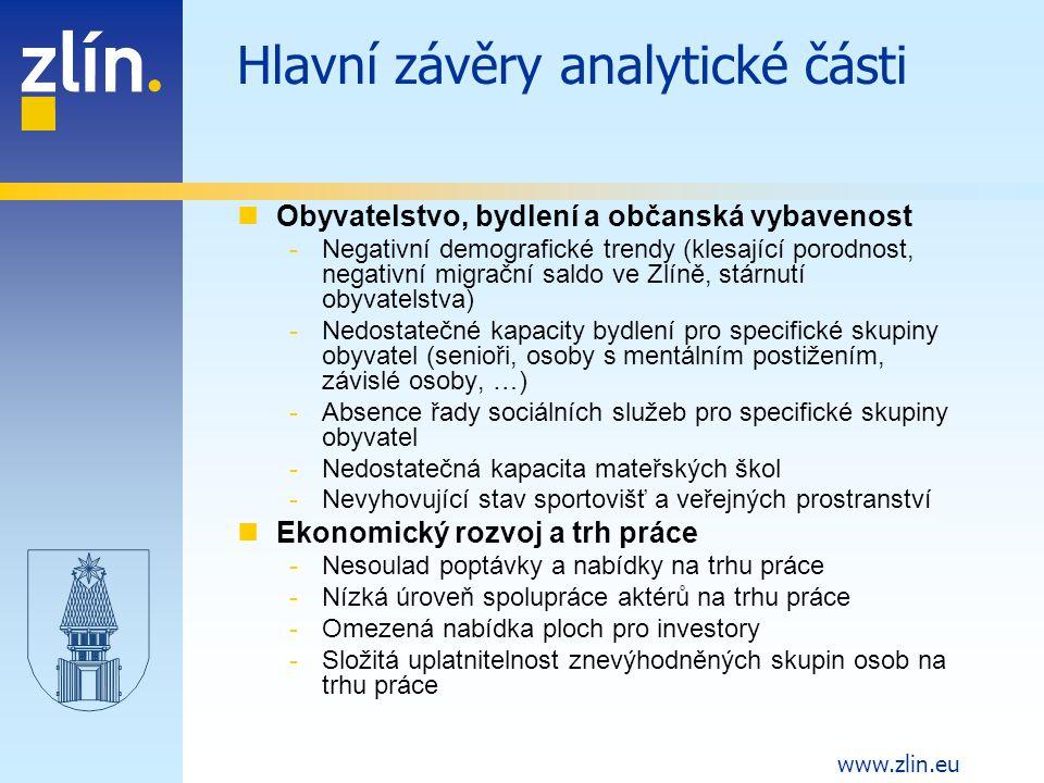 Hlavní závěry analytické části
