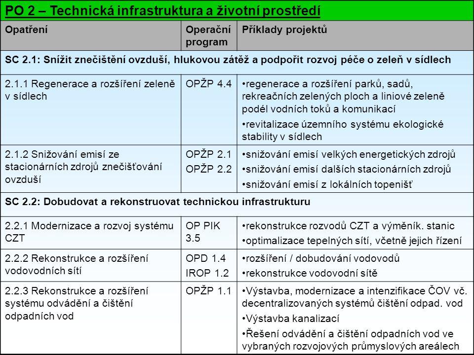 PO 2 – Technická infrastruktura a životní prostředí