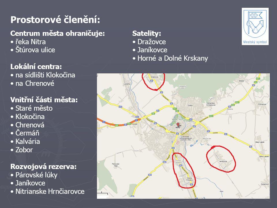 Prostorové členění: Centrum města ohraničuje: řeka Nitra Štúrova ulice