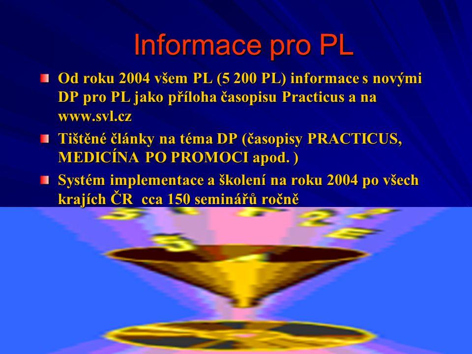 Informace pro PL Od roku 2004 všem PL (5 200 PL) informace s novými DP pro PL jako příloha časopisu Practicus a na www.svl.cz.