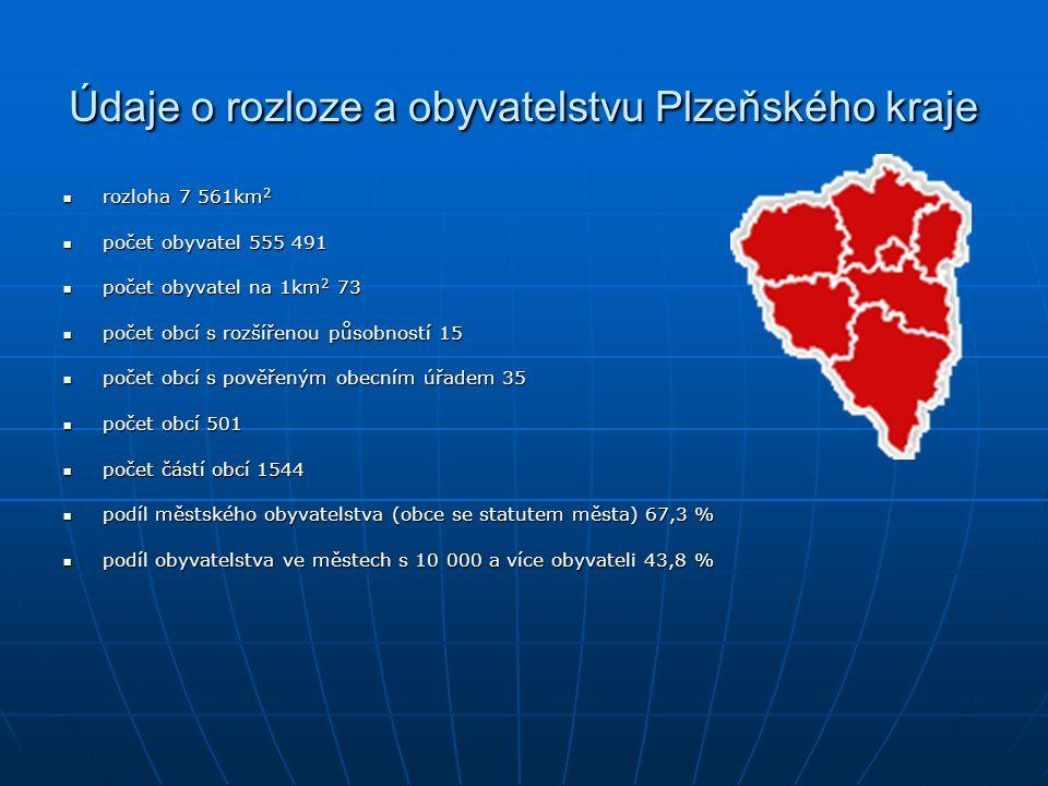 Údaje o rozloze a obyvatelstvu Plzeňského kraje