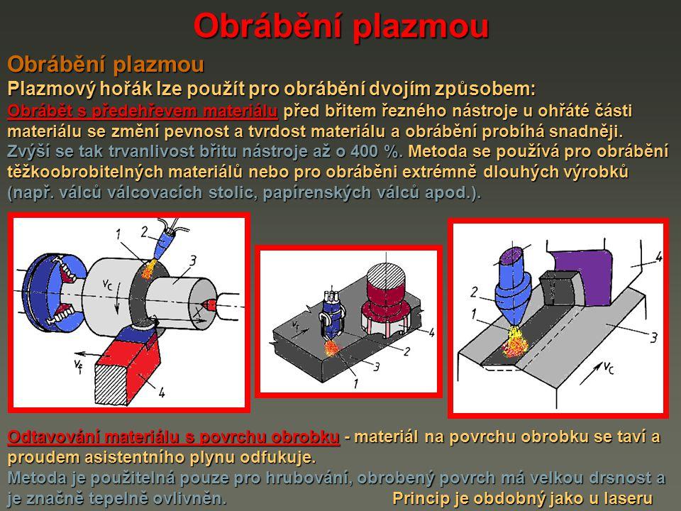 Obrábění plazmou Obrábění plazmou