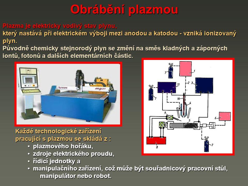 Obrábění plazmou Plazma je elektricky vodivý stav plynu,