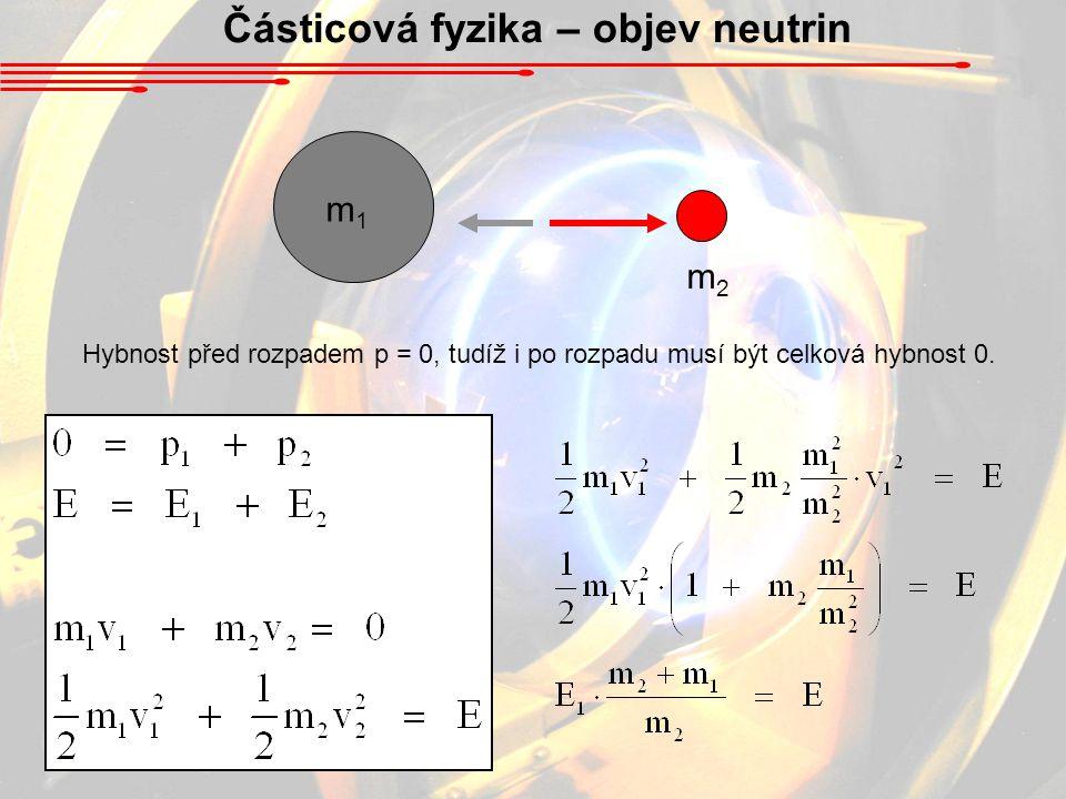 Částicová fyzika – objev neutrin
