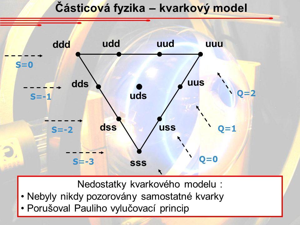 Částicová fyzika – kvarkový model