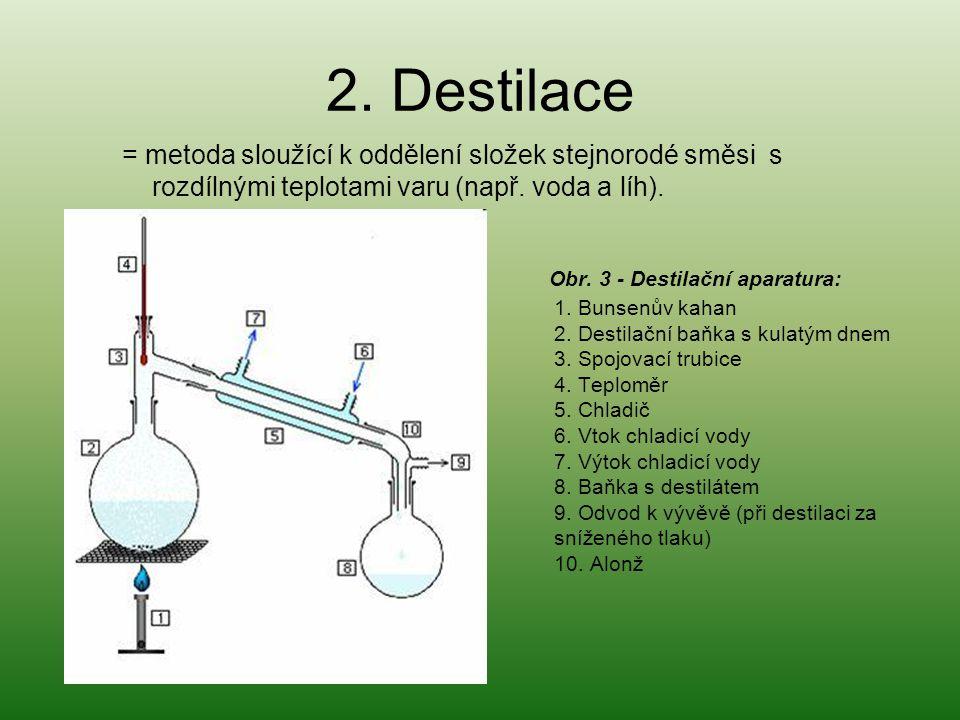 2. Destilace = metoda sloužící k oddělení složek stejnorodé směsi s rozdílnými teplotami varu (např. voda a líh).