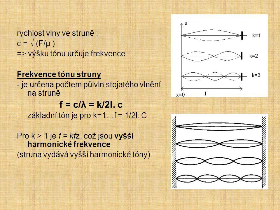rychlost vlny ve struně :