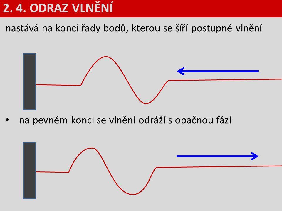 2. 4. ODRAZ VLNĚNÍ nastává na konci řady bodů, kterou se šíří postupné vlnění.