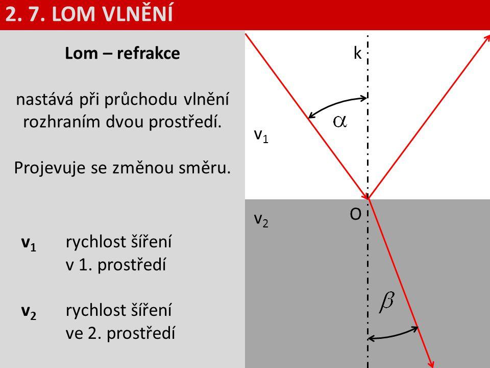 2. 7. LOM VLNĚNÍ Lom – refrakce