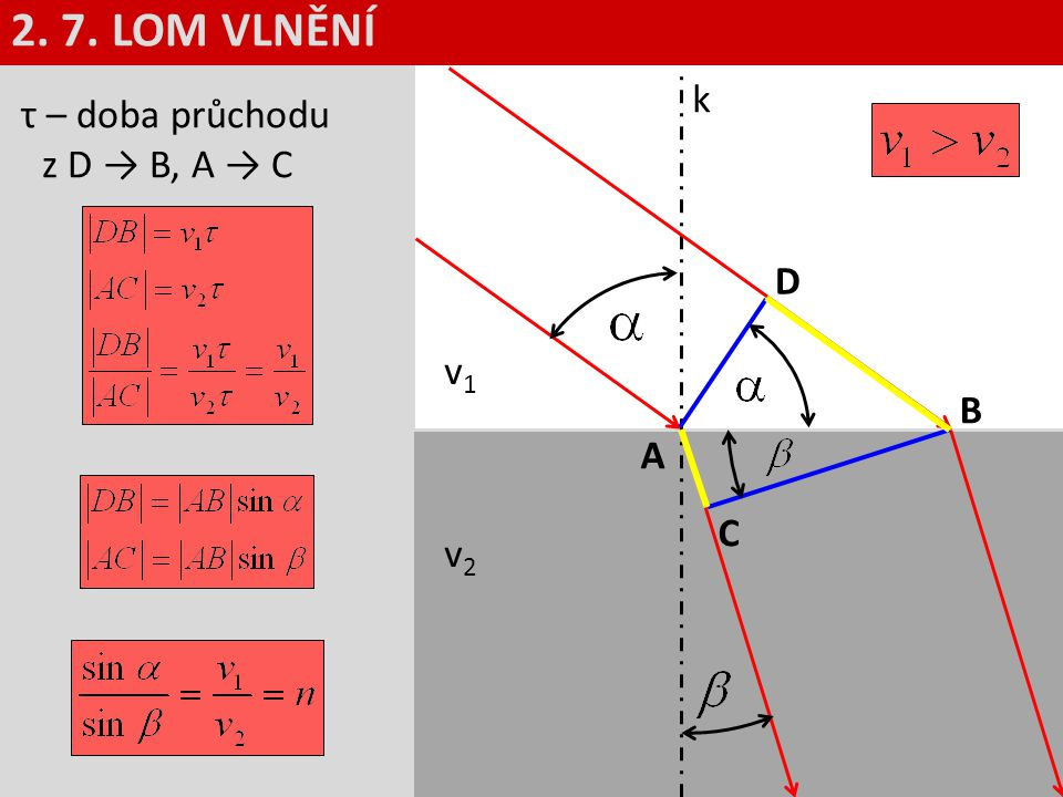 2. 7. LOM VLNĚNÍ k τ – doba průchodu z D → B, A → C D v1 B A C v2