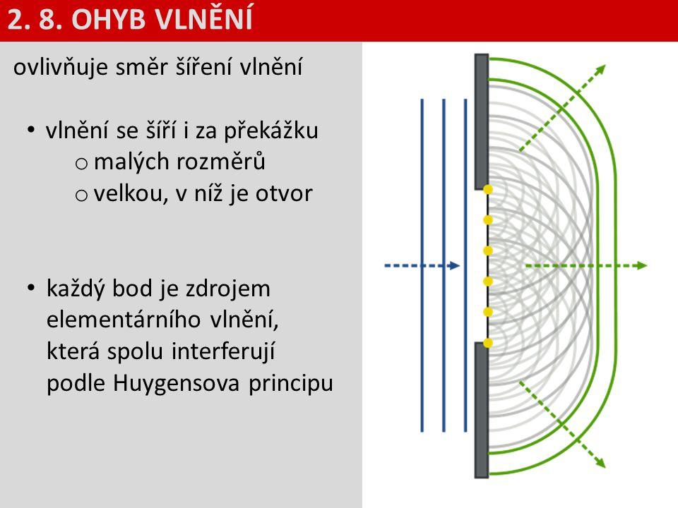 2. 8. OHYB VLNĚNÍ ovlivňuje směr šíření vlnění