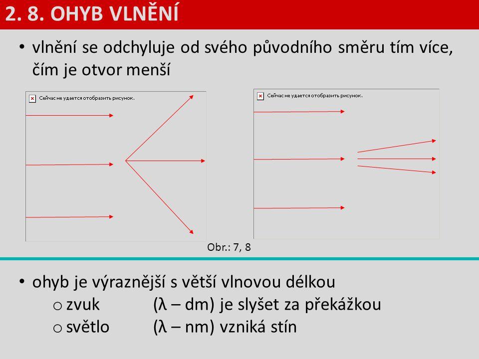 2. 8. OHYB VLNĚNÍ vlnění se odchyluje od svého původního směru tím více, čím je otvor menší. Obr.: 7, 8.