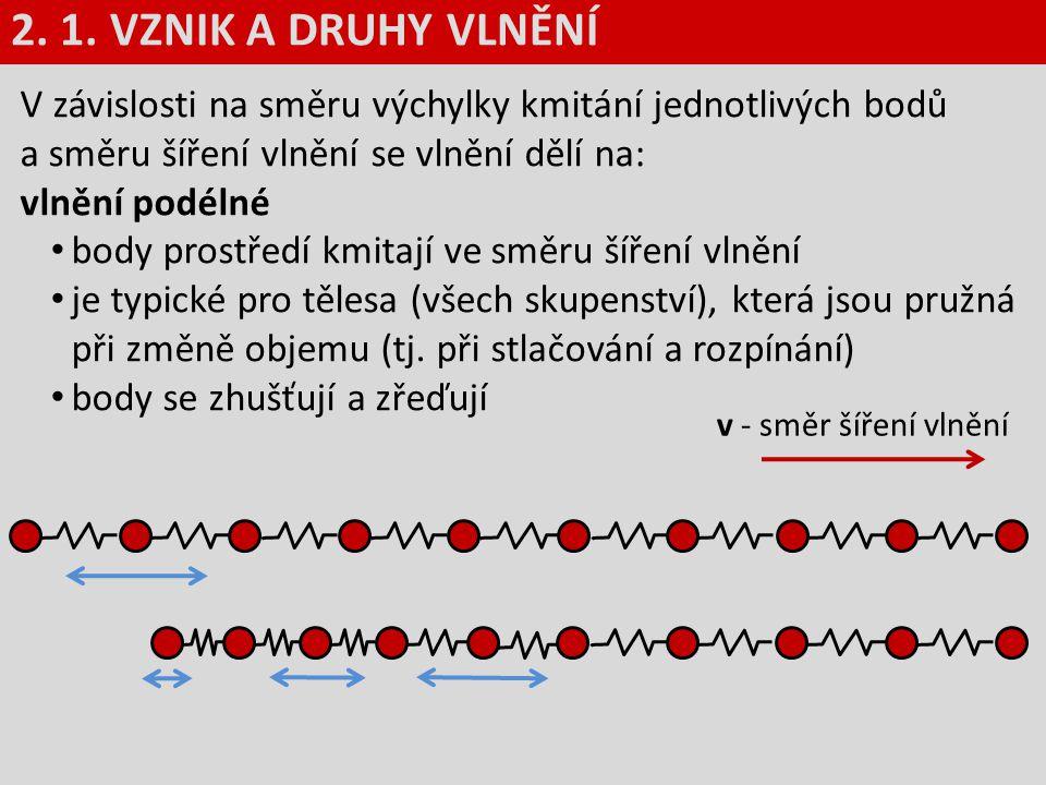 2. 1. VZNIK A DRUHY VLNĚNÍ V závislosti na směru výchylky kmitání jednotlivých bodů a směru šíření vlnění se vlnění dělí na: