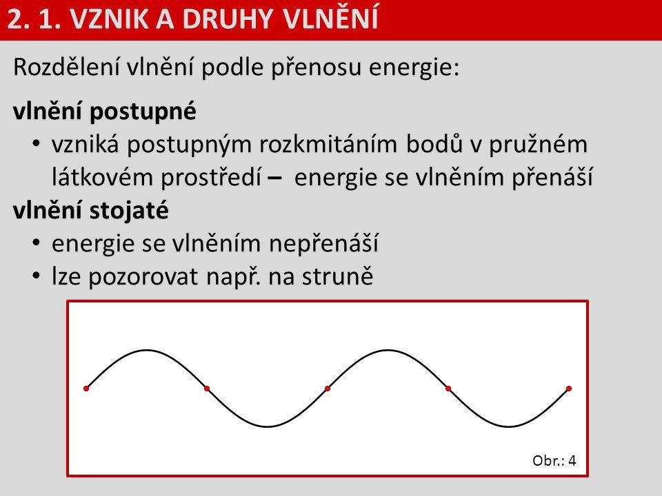 2. 1. VZNIK A DRUHY VLNĚNÍ Rozdělení vlnění podle přenosu energie: