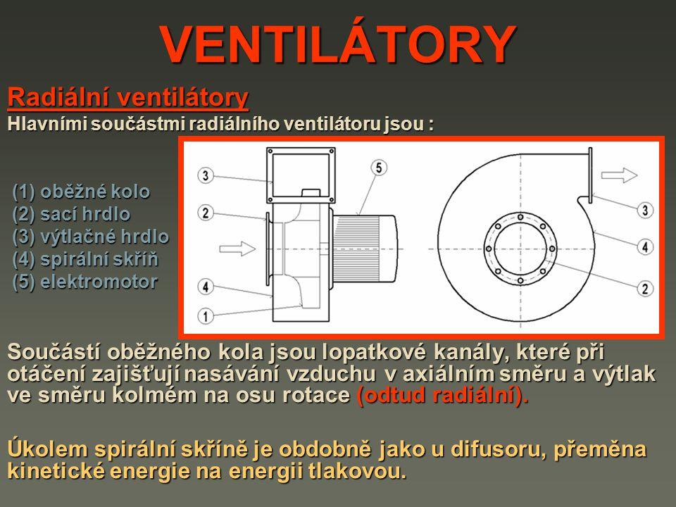 VENTILÁTORY Radiální ventilátory