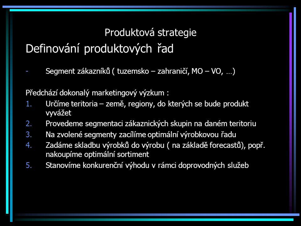 Definování produktových řad