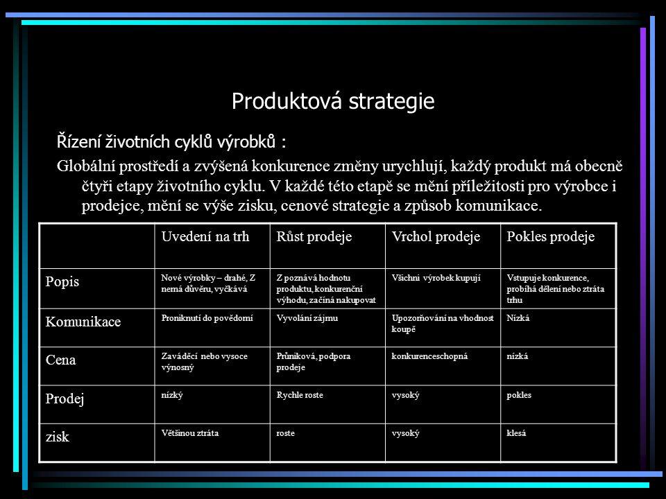 Produktová strategie Řízení životních cyklů výrobků :