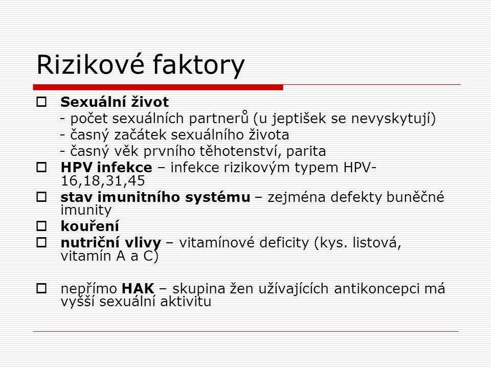 Rizikové faktory Sexuální život