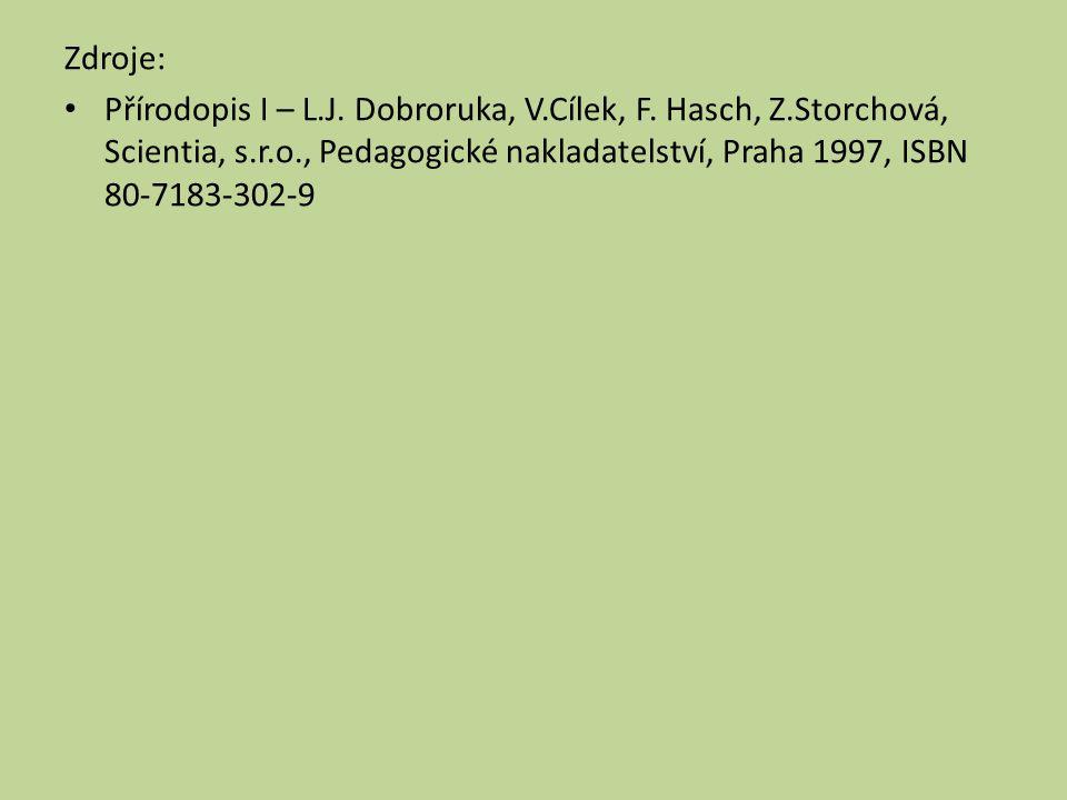Zdroje: Přírodopis I – L.J. Dobroruka, V.Cílek, F.