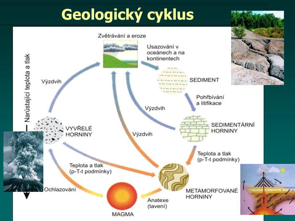 Geologický cyklus