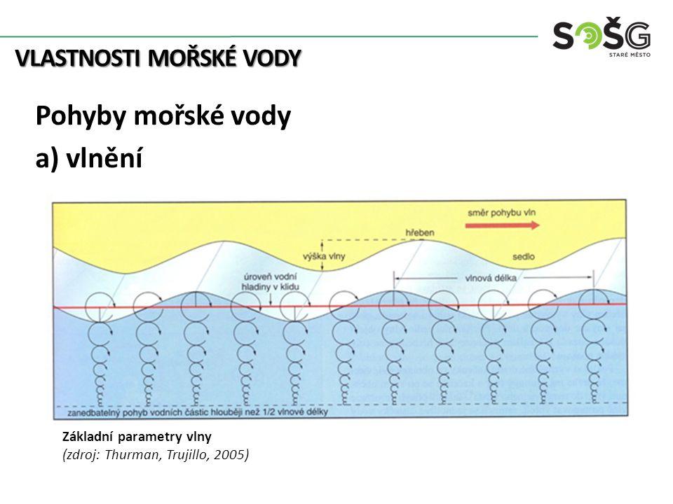 Pohyby mořské vody a) vlnění vlastnosti mořské vody