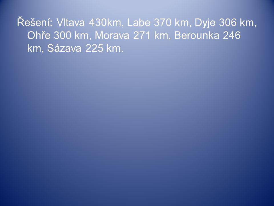 Řešení: Vltava 430km, Labe 370 km, Dyje 306 km, Ohře 300 km, Morava 271 km, Berounka 246 km, Sázava 225 km.