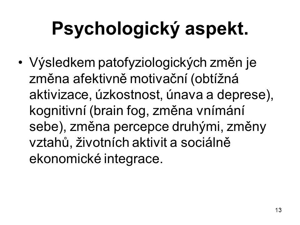 Psychologický aspekt.