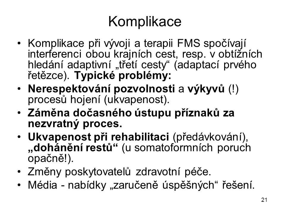 Komplikace