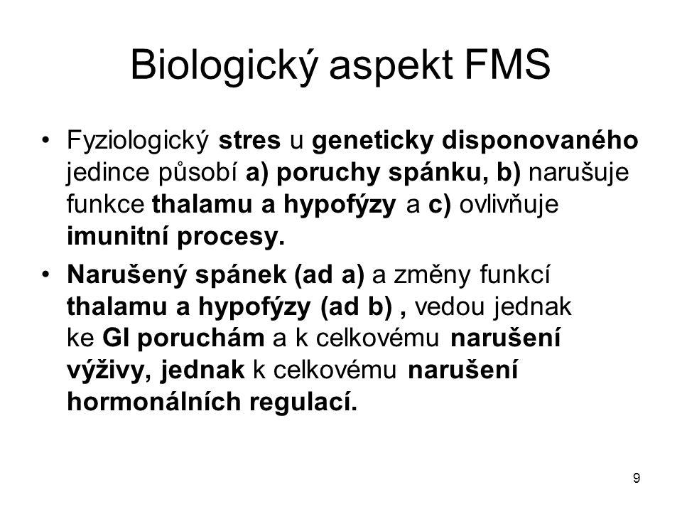 Biologický aspekt FMS