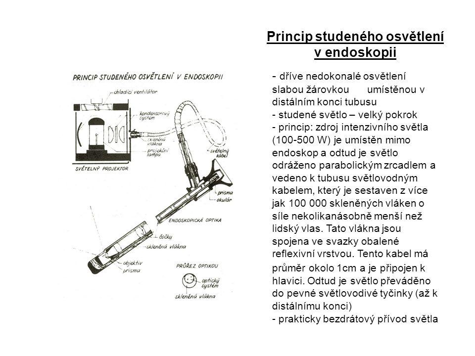 Princip studeného osvětlení v endoskopii