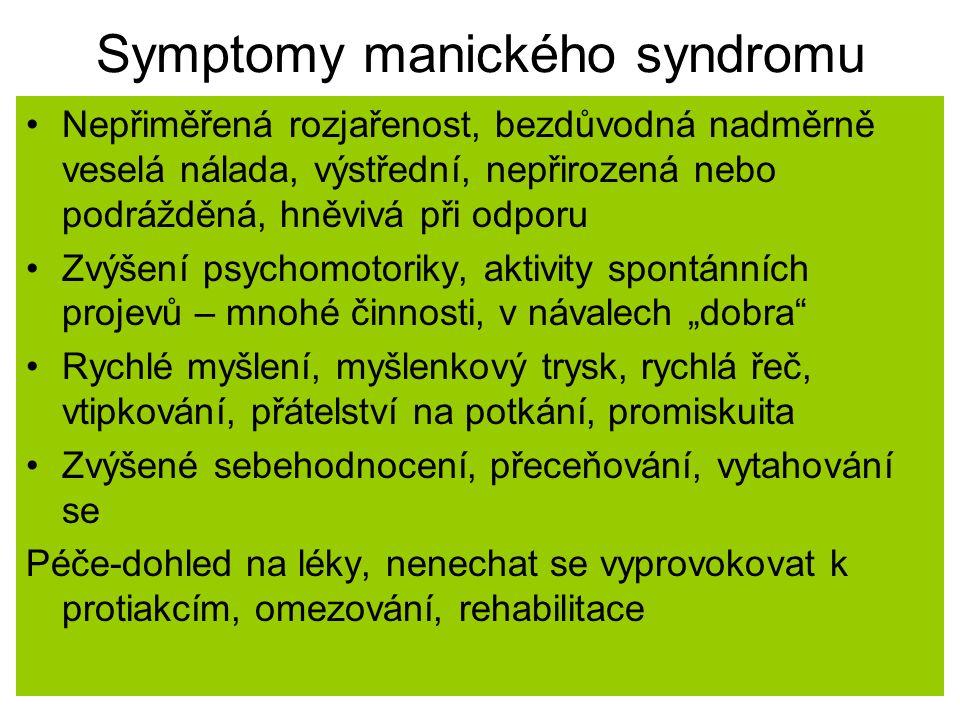 Symptomy manického syndromu