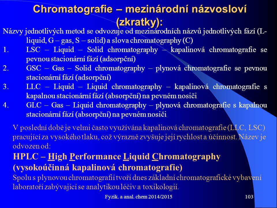 Chromatografie – mezinárodní názvosloví (zkratky):