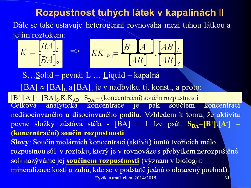 Rozpustnost tuhých látek v kapalinách II