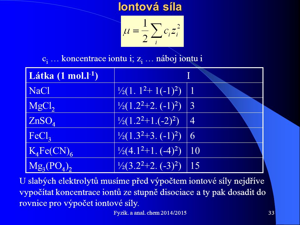 Iontová síla Látka (1 mol.l-1) I NaCl ½(1. 12+ 1(-1)2) 1 MgCl2