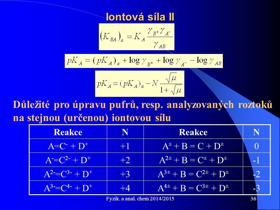 Iontová síla II Důležité pro úpravu pufrů, resp. analyzovaných roztoků na stejnou (určenou) iontovou sílu.