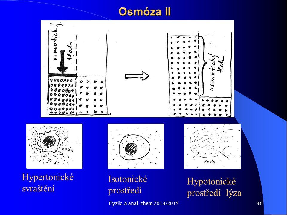 Osmóza II Hypertonické svraštění Isotonické prostředí