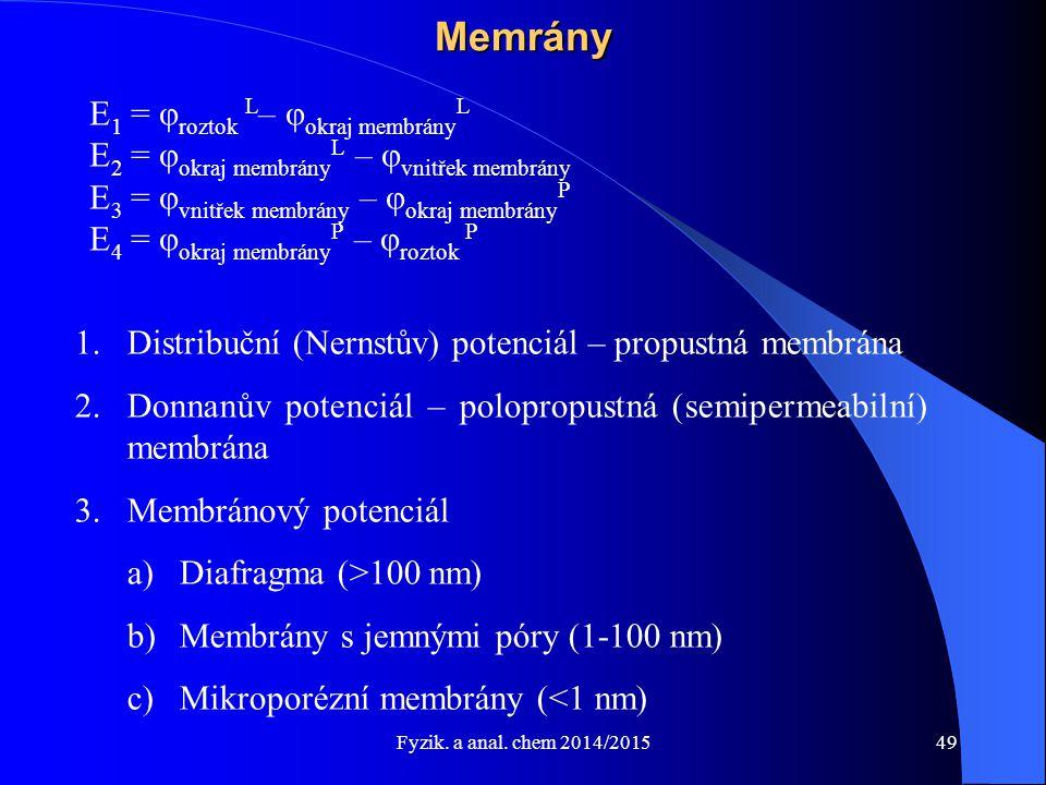 Memrány E1 = φroztok L– φokraj membrányL