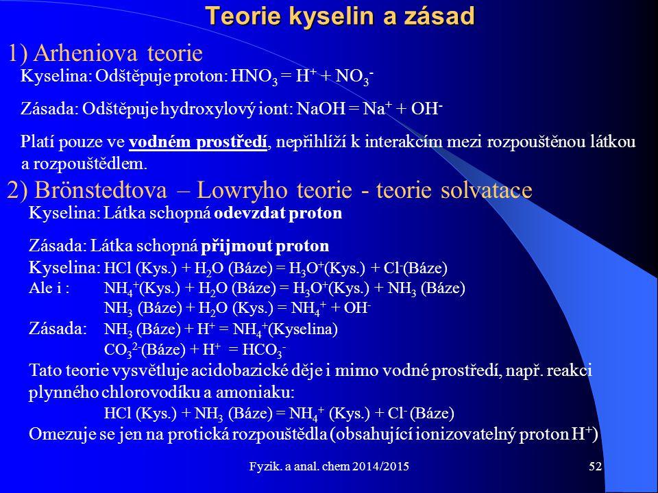 2) Brönstedtova – Lowryho teorie - teorie solvatace