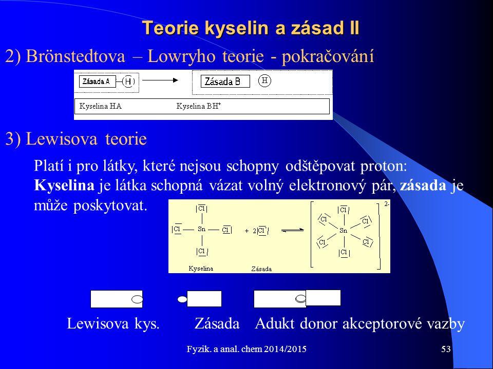 Teorie kyselin a zásad II