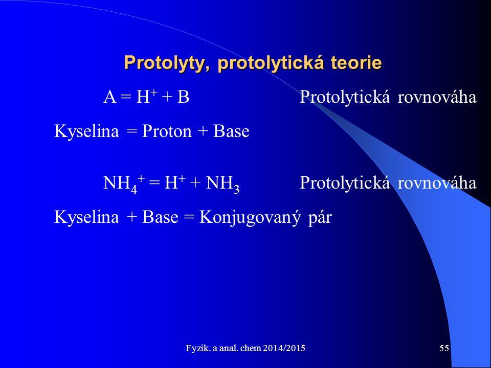 Protolyty, protolytická teorie