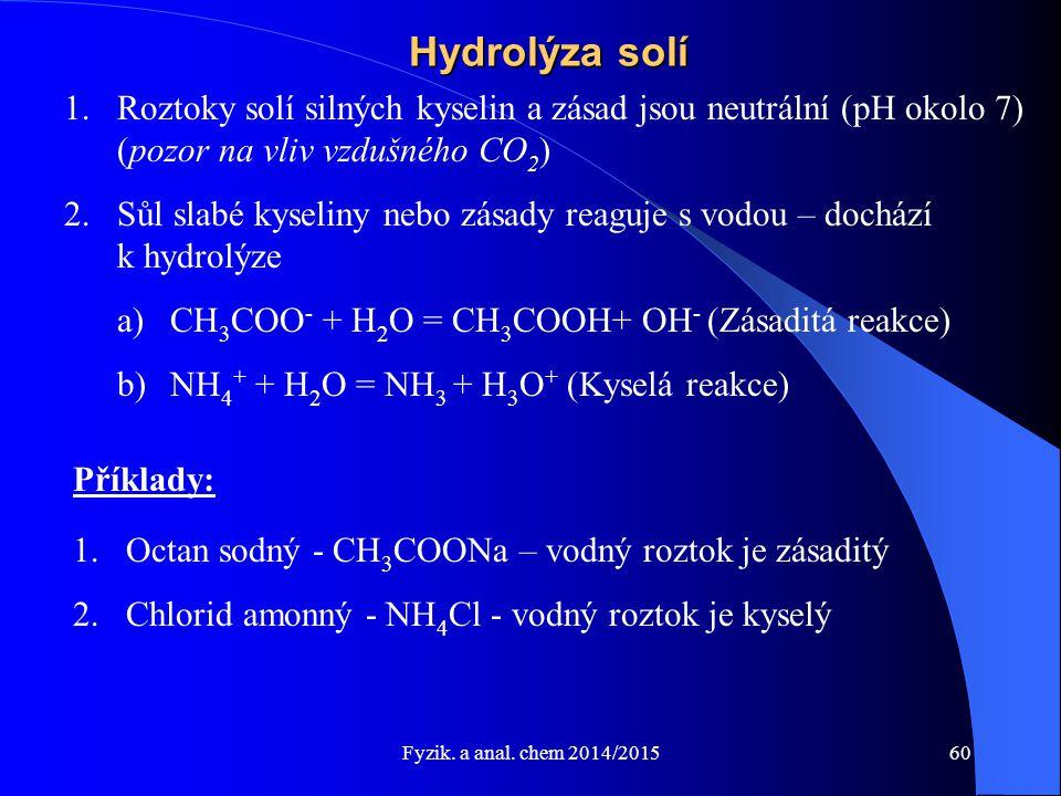 Hydrolýza solí Roztoky solí silných kyselin a zásad jsou neutrální (pH okolo 7) (pozor na vliv vzdušného CO2)